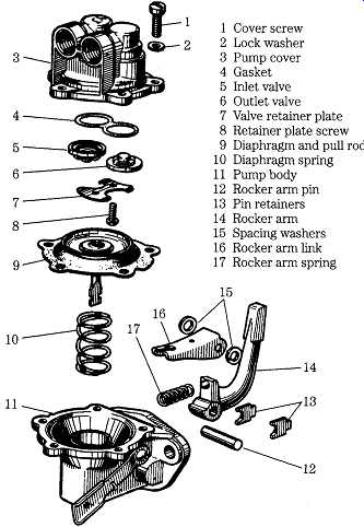 marine sel wiring diagram with 5 Micron Fuel Filter on Wiring Diagram Marineengine Parts Johnson Evinrude moreover Perkins Engine Parts Diagrams additionally Boat Terminal Diagram furthermore Wiring Diagram For Sel Engine Ignition Switch as well Volvo Penta 3 0 Engine Diagram.
