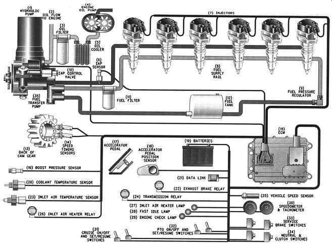 Cat C6 Ecm Pin Wiring Diagram Readingrat Net