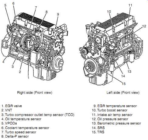 Dt466 Engine Oil Pressure Sensor Location on detroit series 60 engine diagram